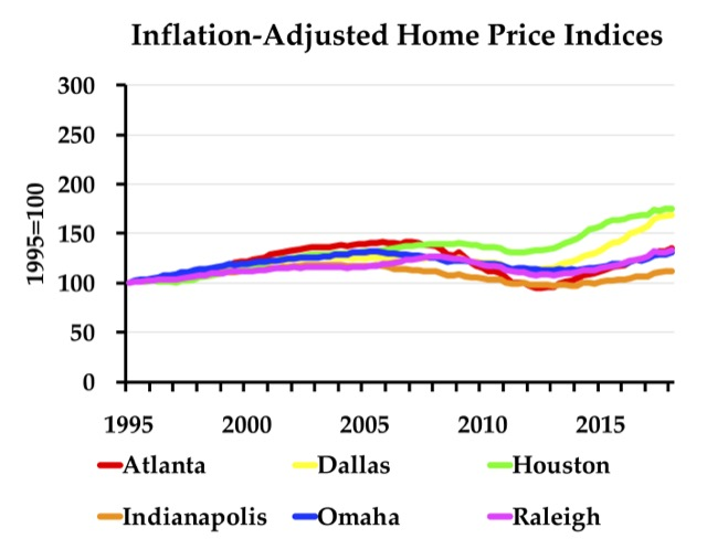 The Housing Bubble Continues to Inflate – The Antiplanner